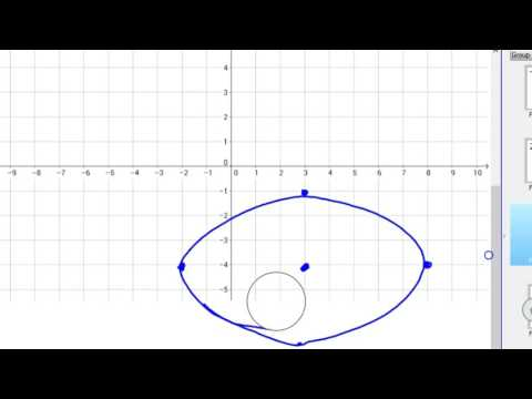 How to graph an ellipse in standard form