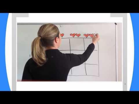 Business Concept Proposal Tutorial