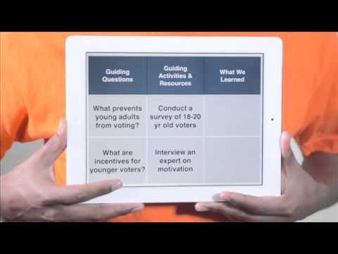 Challenge Based Learning Explained