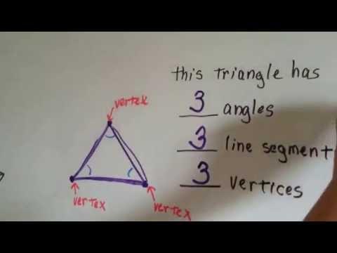 Grade 3 Math #12.4b, Angle, Vertex, Right Angle