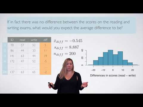 5 2 Inference for paired data