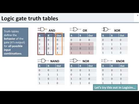 Logic: 2 Basic Logic Gates