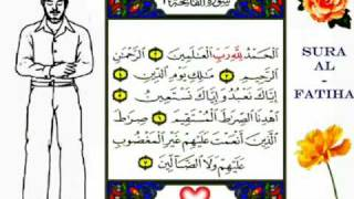 How to Perform 2 Rakat Salaat - Namaz