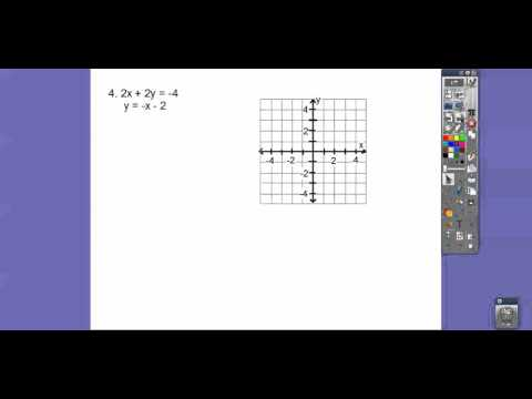 Solving Linear Systems by Graphing - Module 11.1 Integrated Math 1