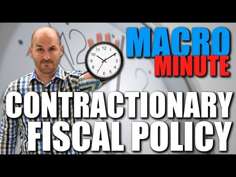 Macro Minute -- Contractionary Fiscal Policy