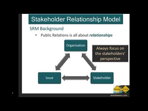 4 Stakeholder Relationship Model