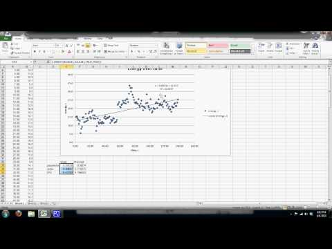Linest function in excel 2010