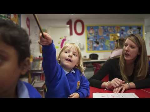 The Role of the Teacher and Parent in Managing Working Memory Issues