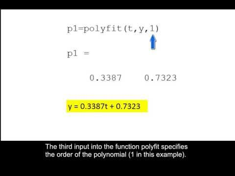 Using the polyfit and polval functions in MATLAB.
