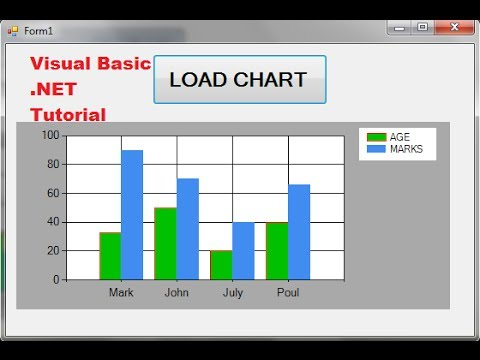 Visual Basic .NET Tutorial 36 - How to use Chart /Graph in VB.NET