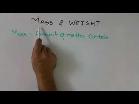 Hindi: Mass and Weight