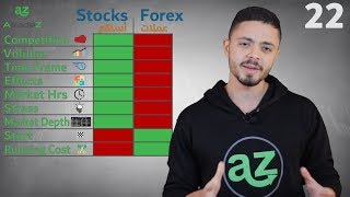 ٢٢   لماذا تداول الأسهم أفضل من الفوركس؟