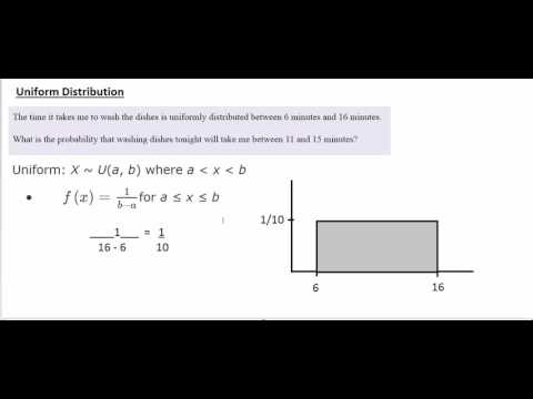 Uniform Distribution Intro