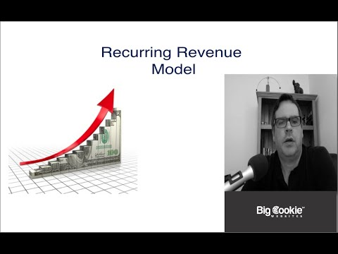 Recurring Revenue Model