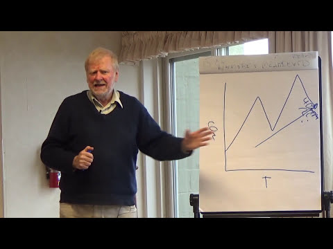 Walter Jehne: Restoring Water Cycles to Naturally Cool Climates and Reverse Global Warming