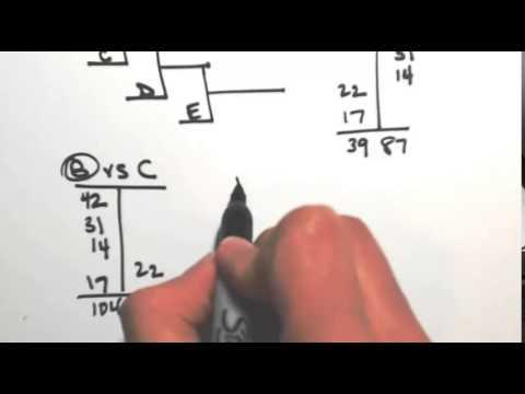 Sequential Pairwise Method