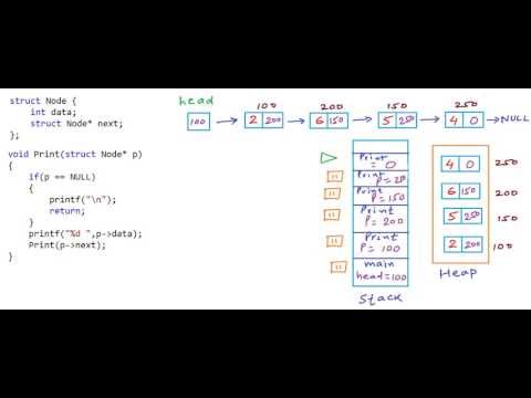 Print elements of a linked list in forward and reverse order using recursion