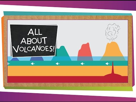 All About Volcanoes: How They Form, Eruptions & More!