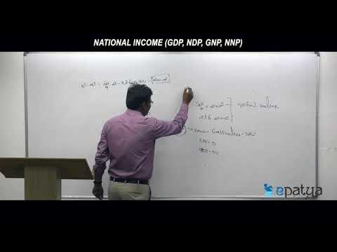 National Income (GDP, NDP, GNP, NNP)
