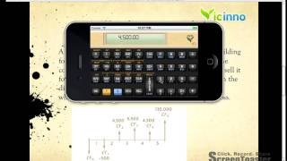 How To Use 12c Financial Calculator To Calculate Cash Flow Npv And Irr