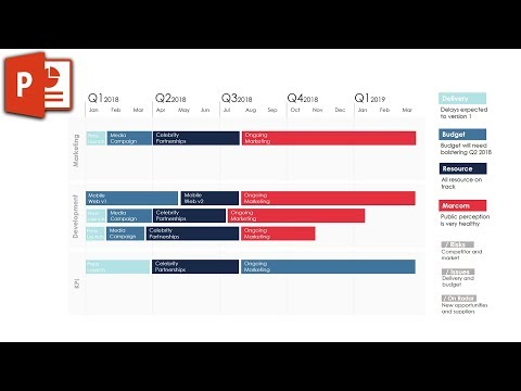 Product Roadmap Template in PowerPoint ✔