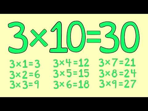 3 Times Table Song - Fun for Students - from