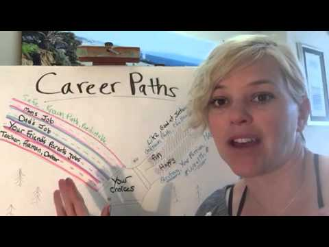 How to choose your career path