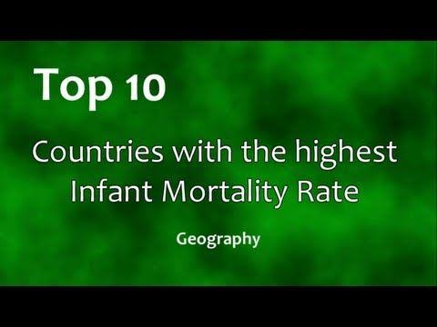 Top 10: Countries with the highest Infant Mortality Rate