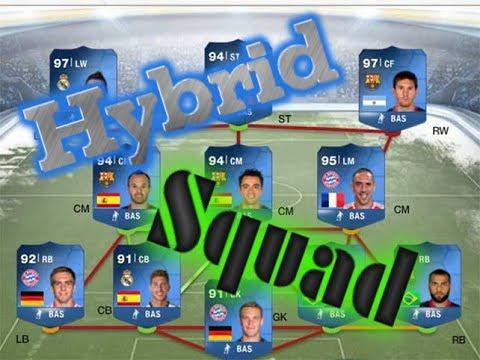 FIFA 14: Unbeatable Hybrid Squad Builder