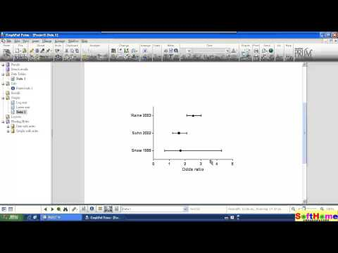 Tutorial for :  GraphPad Odds ratio Forest plot 教學