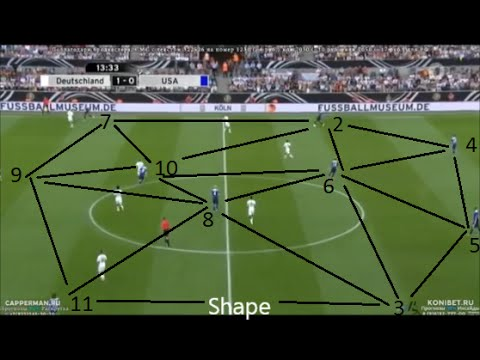 Principles of Play Analysis - Soccer (International Level - U10 Level)