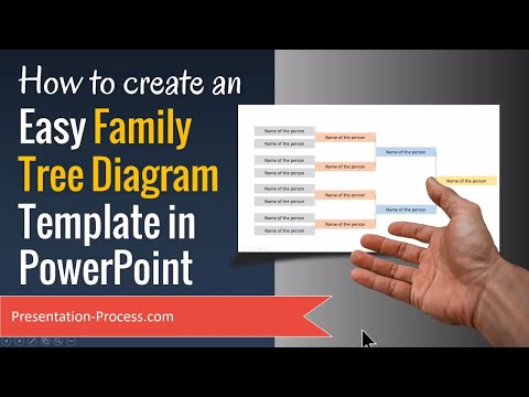 How to Create Family Tree Diagram Template in PowerPoint