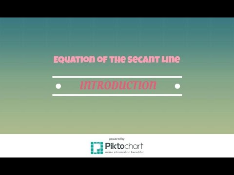 Introduction to how to find the equation of the secant line