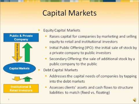 Investment Banking Overview - Part 1