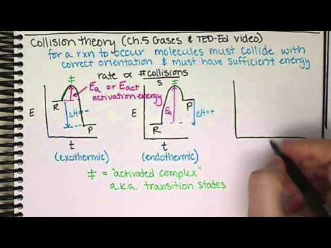 Chem162 Activation Energy and Arrhenius Equation (13.4)