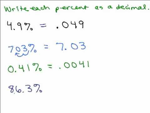 Percents Part 2 Change Percent to Decimal