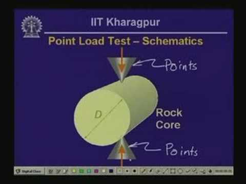 Lecture - 19 Index Properties of Rock and Rock Mass