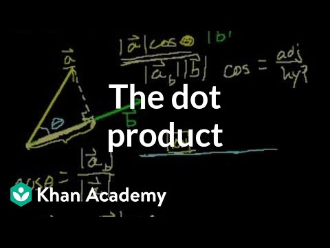 The dot product   Magnetic forces, magnetic fields, and Faraday's law   Physics   Khan Academy