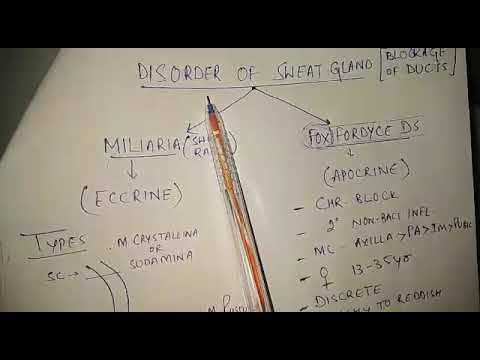 Sweat gland disorder and sebaceous gland disorder