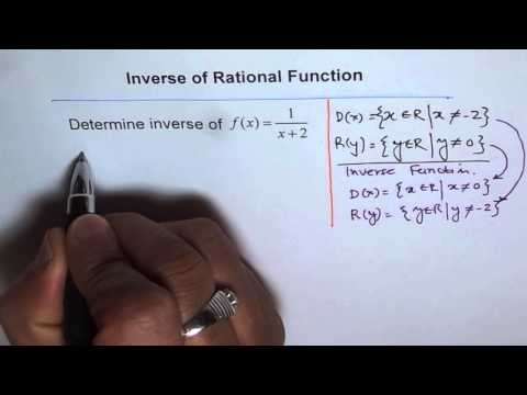 Inverse of Reciprocal Function