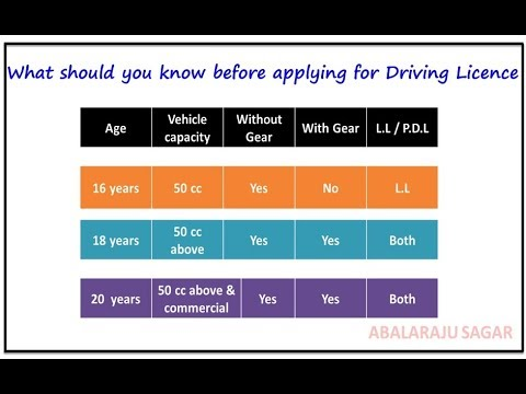 what should you know before applying for Driving Licence