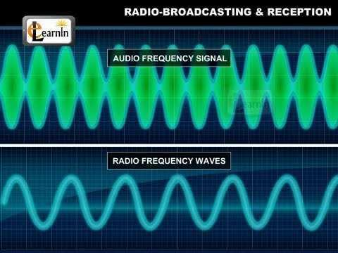 Radio - broadcasting and reception - Science