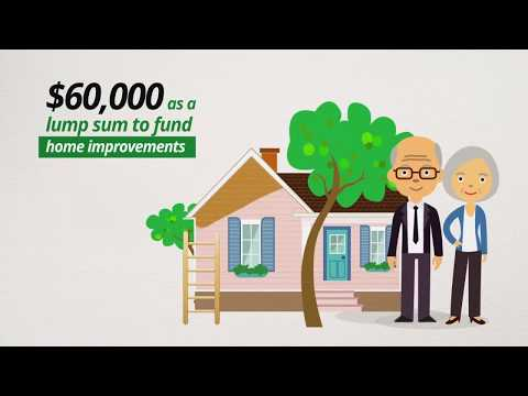 What Is A Reverse Mortgage in Australia?