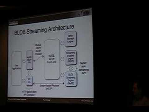 Part 2/5: An Introduction to BLOB Streaming for MySQL