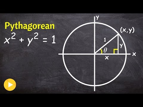 Understand where the pythagorean identities come from