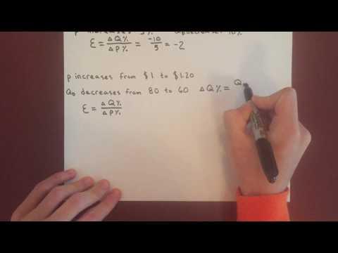 Microeconomics: Elasticity Using Algebra