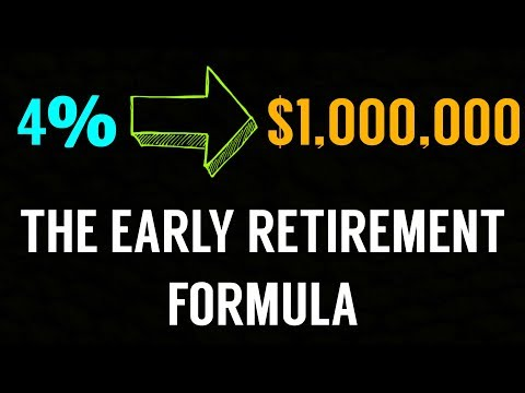 The 4% Rule | The Formula Behind Early Retirement