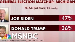 Biden Leads Trump In Six Battleground States The President Carried In 2016 | Morning Joe | MSNBC