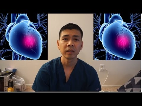 How to treat a patient with chest pain