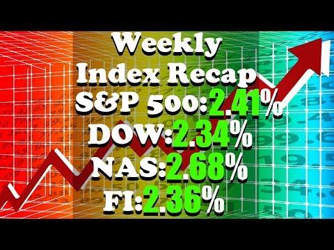 Stock Market This Week MAY 7 - MAY 11 | S&P 2.41%, DOW 2.34%, NASDAQ 2.68%, FI -.36%
